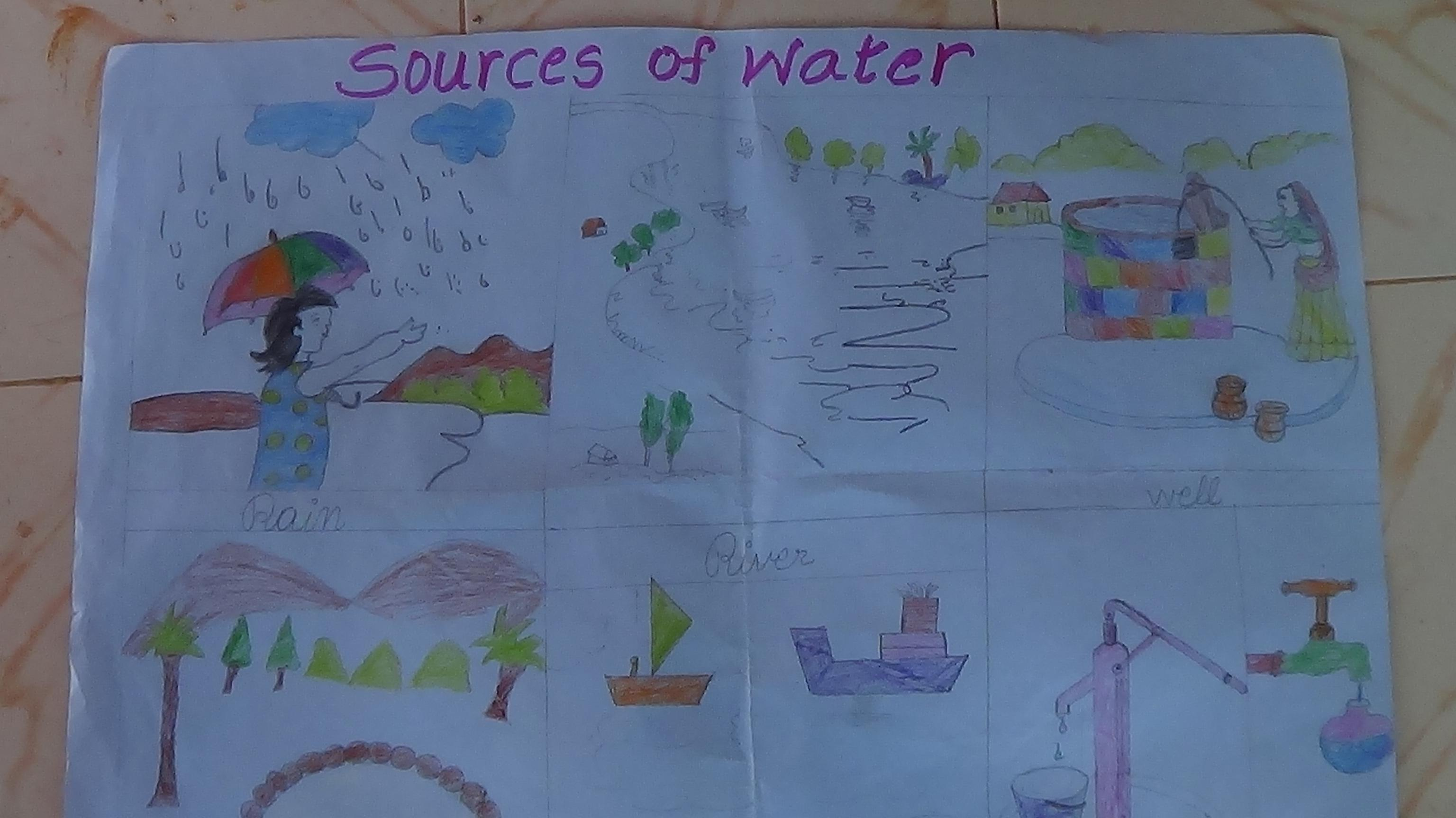 World Water Day picture